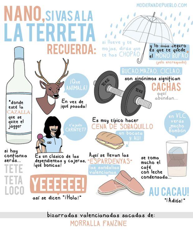 infografía-expresiones-valencianas